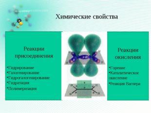 Химические свойства Реакции присоединения Гидрирование Галогенирование Гидрог