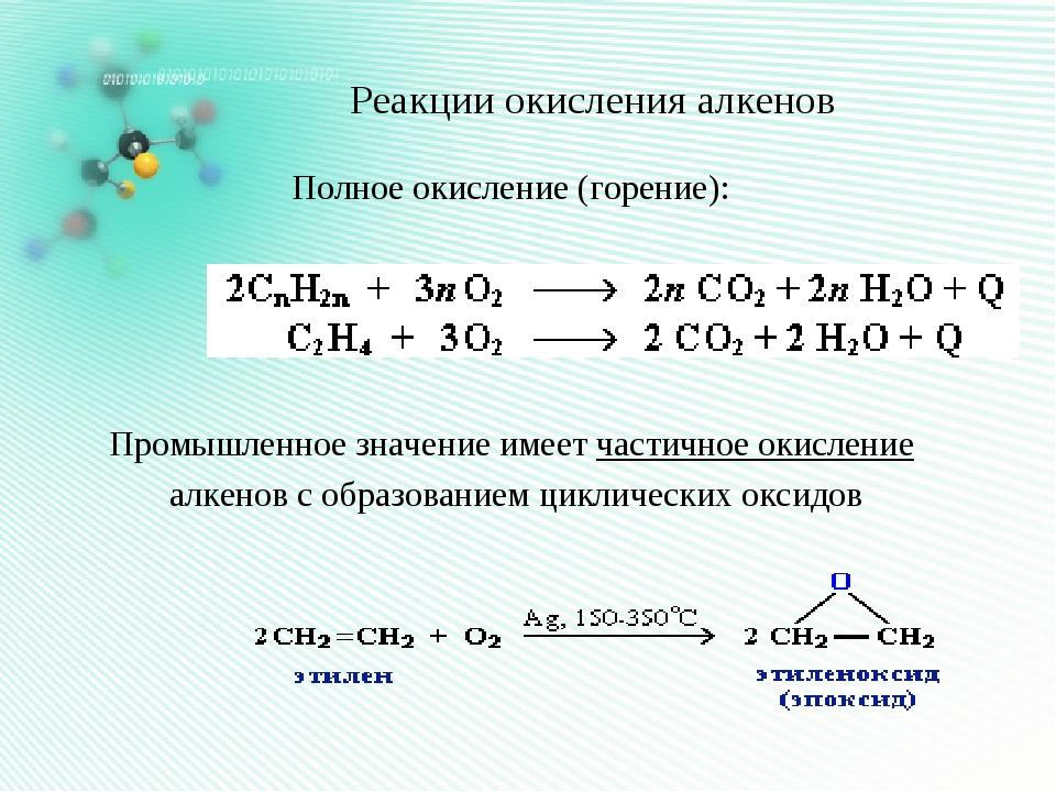 Реакции окисления алкенов Полное окисление (горение): Промышленное значение...
