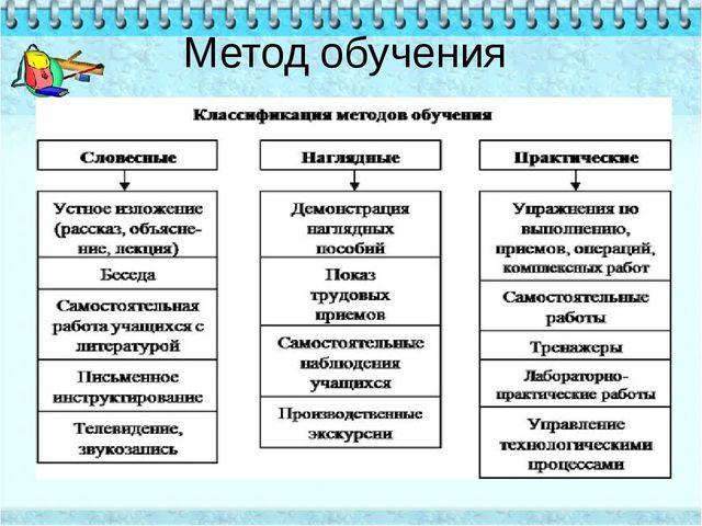 Метод обучения