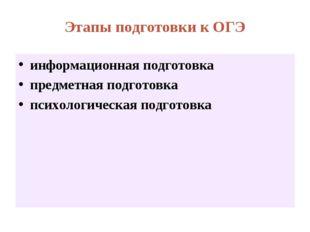 Этапы подготовки к ОГЭ информационная подготовка предметная подготовка психол