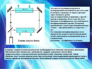 Схема опыта Физо Лучсветаот источника разделяется полупрозрачной пластинкой
