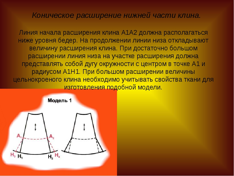 Коническое расширение нижней части клина. Линия начала расширения клина А1А2...