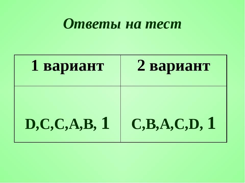 Ответы на тест