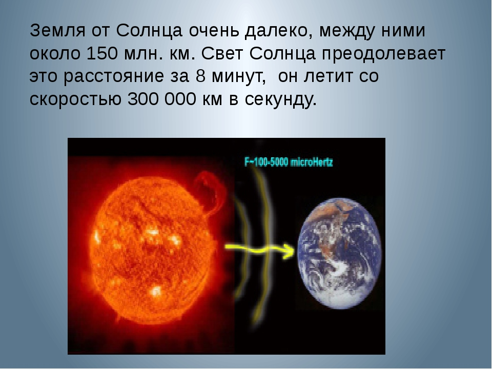 Земля от Солнца очень далеко, между ними около 150 млн. км. Свет Солнца преод...