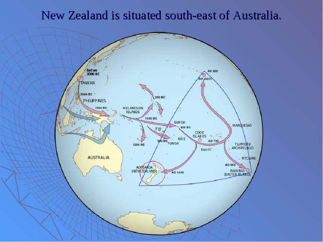 New Zealand is situated south-east of Australia.