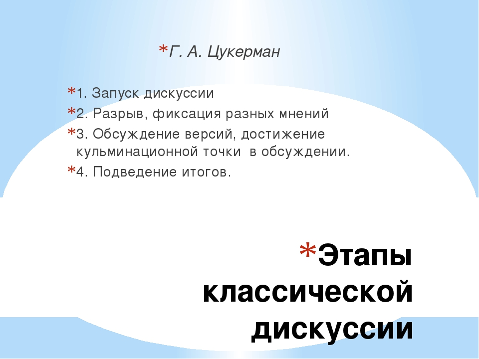 Этапы классической дискуссии Г. А. Цукерман 1. Запуск дискуссии 2. Разрыв, фи...