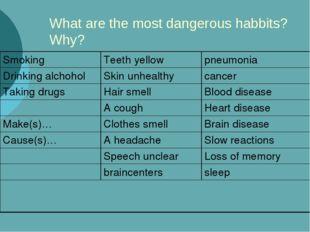 What are the most dangerous habbits? Why? SmokingTeeth yellowpneumonia Drin