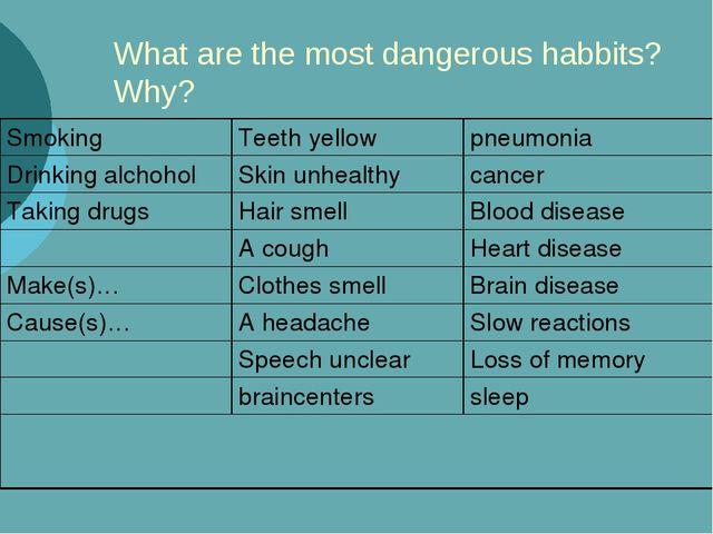 What are the most dangerous habbits? Why? SmokingTeeth yellowpneumonia Drin...