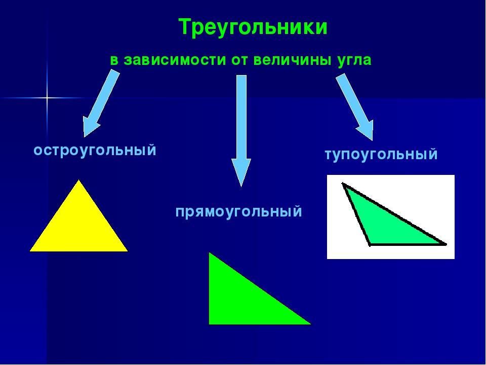 Треугольники в зависимости от величины угла остроугольный тупоугольный прямо...