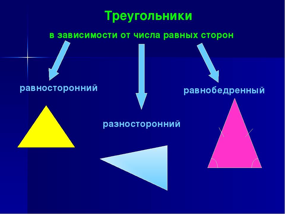 Треугольники в зависимости от числа равных сторон равносторонний равнобедрен...