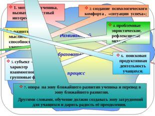 1. мотивация ученика, вызвать личностный интерес; 2. создание психологическо