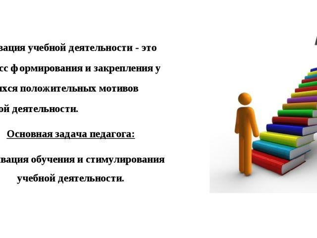 Мотивация учебной деятельности - это процесс формирования и закрепления у уча...