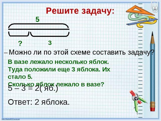 Решите задачу: – Можно ли по этой схеме составить задачу? В вазе лежало неско...