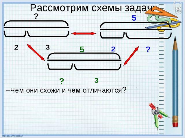 Рассмотрим схемы задач: –Чем они схожи и чем отличаются?