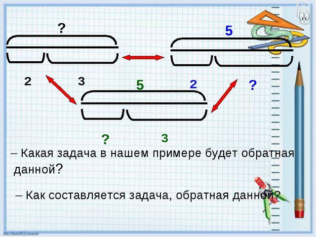 – Какая задача в нашем примере будет обратная данной? – Как составляется зада...