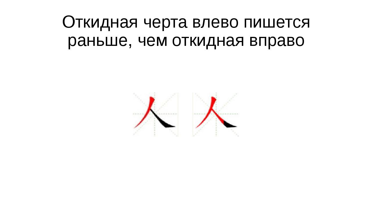 Откидная черта влево пишется раньше, чем откидная вправо