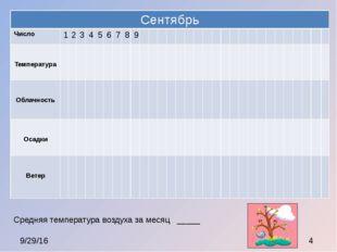 Средняя температура воздуха за месяц _____ Сентябрь Число 1 2 3 4 5 6 7 8 9