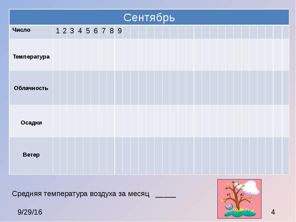 Средняя температура воздуха за месяц _____ Сентябрь Число 1 2 3 4 5 6 7 8 9...