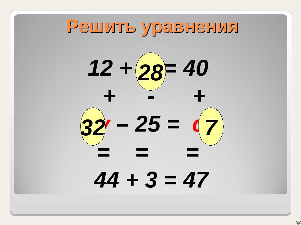 Решить уравнения 12 + x = 40 + - + y – 25 = c = = = 44 + 3 = 47 28 32 7
