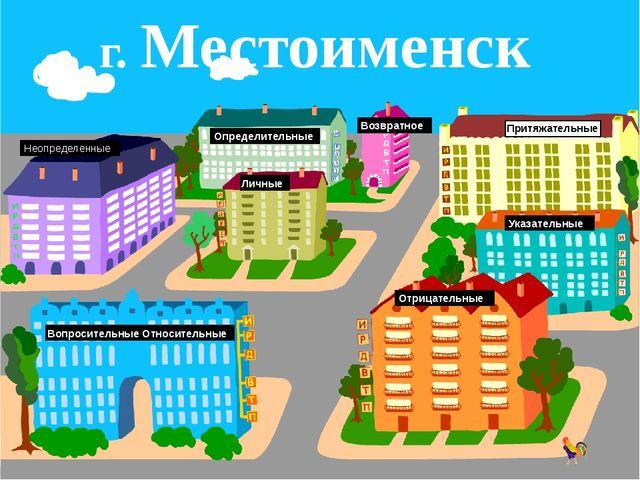 Неопределенные Возвратное Притяжательные Определительные Указательные Отрицат...