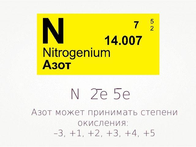N 2e 5e – – Азот может принимать степени окисления: –3, +1, +2, +3, +4, +5