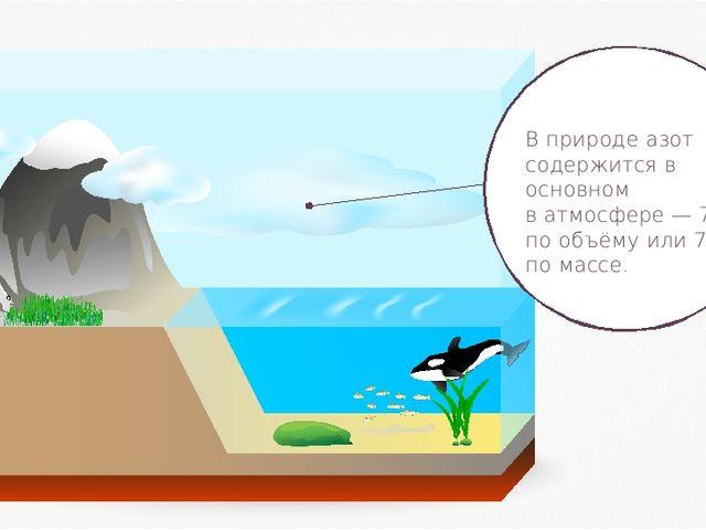 В природе азот содержится в основном в атмосфере — 78% по объёму или 75,5% по...