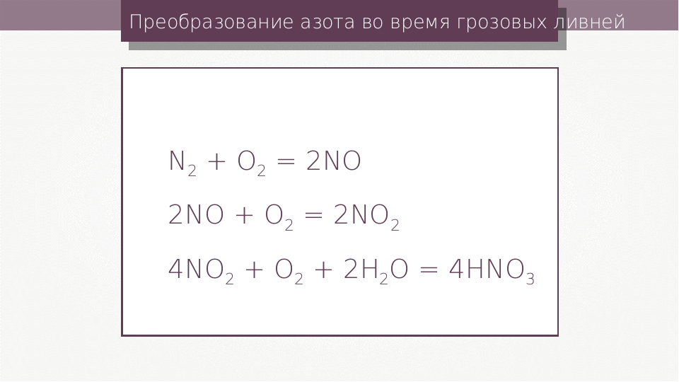 Преобразование азота во время грозовых ливней N2 + O2 = 2NO 2NO + O2 = 2NO2 4...