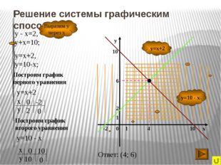 Решение системы графическим способом. y=10 - x y=x+2 Выразим у через х Постро