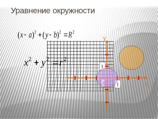 Уравнение окружности X Y 1 1 0