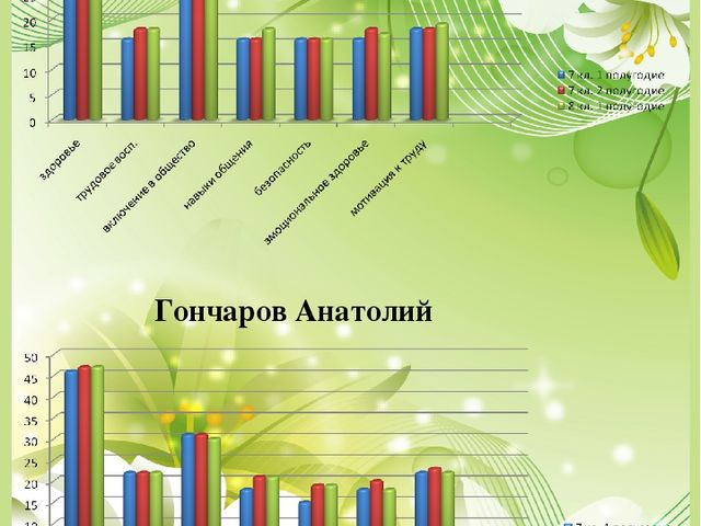 Ариткин Артем Гончаров Анатолий