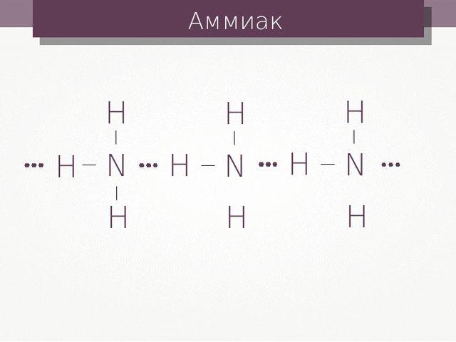 Аммиак N H H H — — — H N H H — — H N H H — —