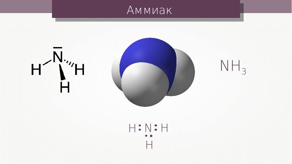 Аммиак NH3 N H H H