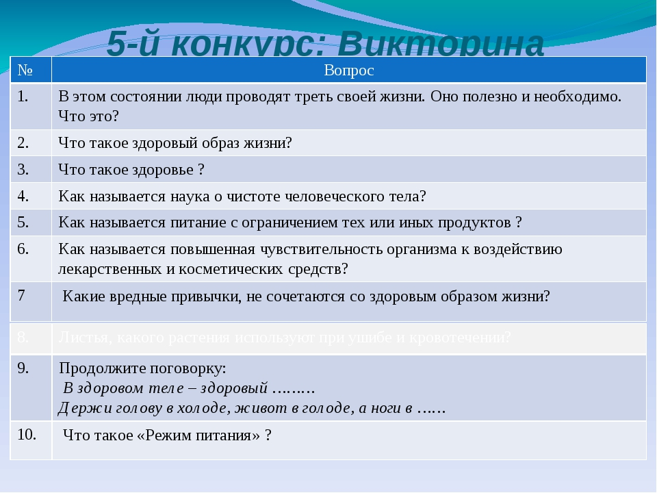 5-й конкурс: Викторина № Вопрос 1. В этом состоянии люди проводят треть своей...