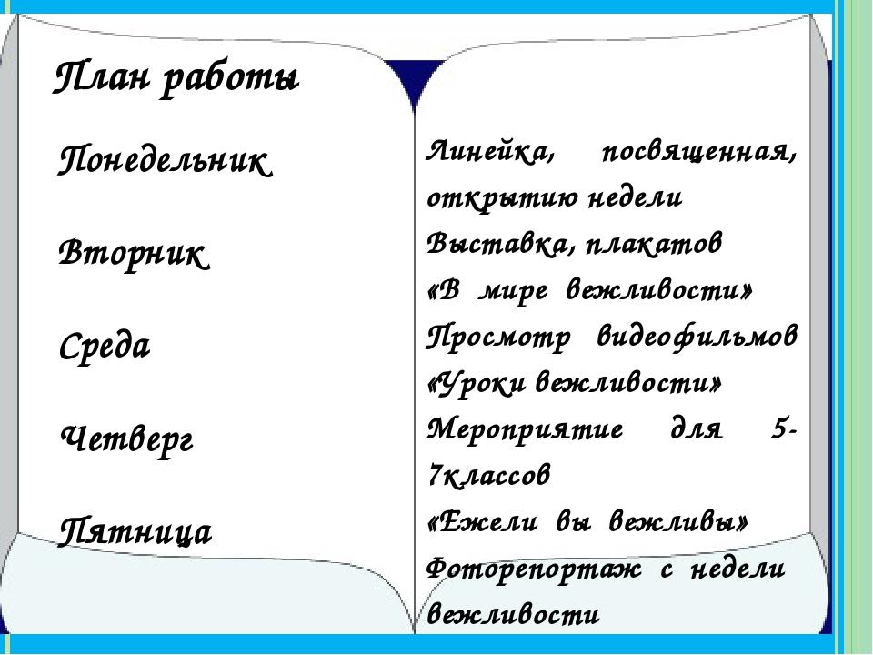 План работы Понедельник Вторник Среда Четверг Пятница Линейка, посвященная,...