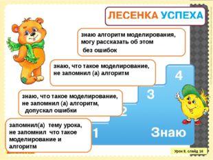 Урок 8, слайд 16 запомнил(а) тему урока, не запомнил что такое моделирование