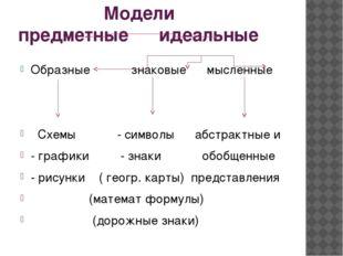 Модели предметные идеальные Образные знаковые мысленные Схемы - символы абст