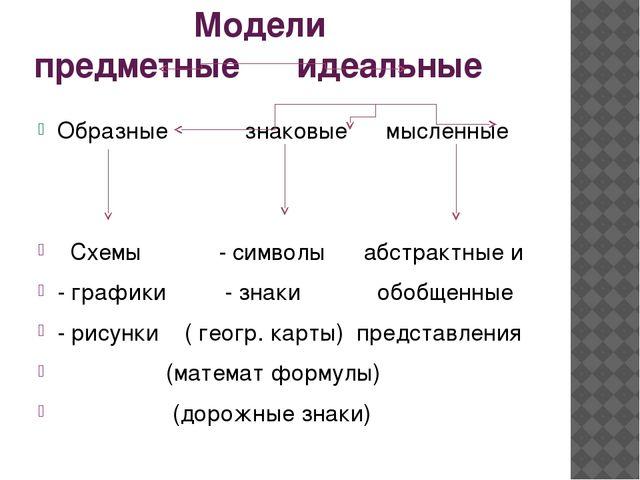 Модели предметные идеальные Образные знаковые мысленные Схемы - символы абст...