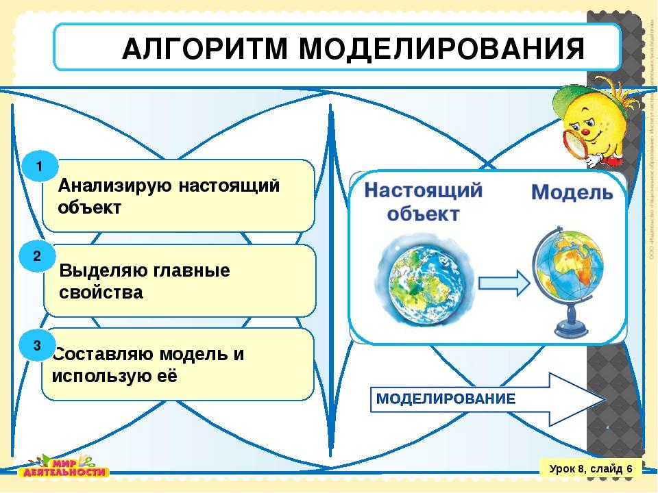 Анализирую настоящий объект Выделяю главные свойства Составляю модель и испол...