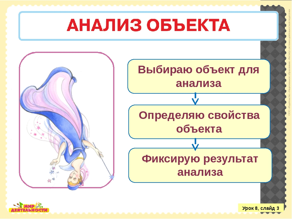 Урок 8, слайд 3 Выбираю объект для анализа Определяю свойства объекта Фиксиру...