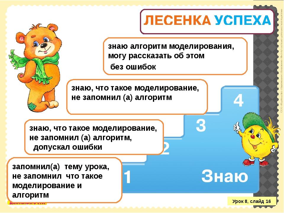 Урок 8, слайд 16 запомнил(а) тему урока, не запомнил что такое моделирование...