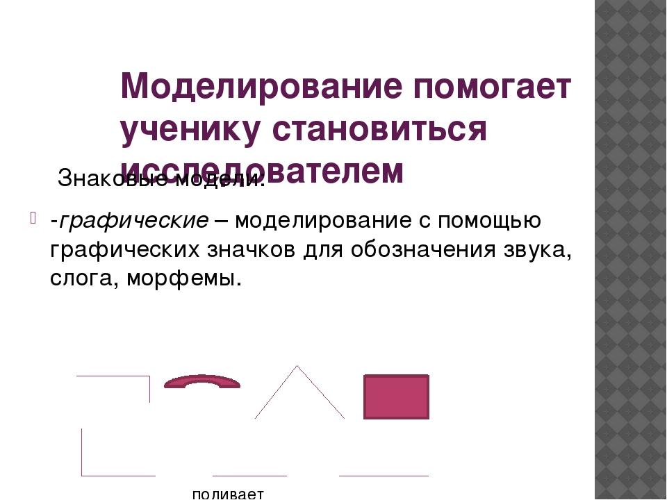Моделирование помогает ученику становиться исследователем Знаковые модели: -г...