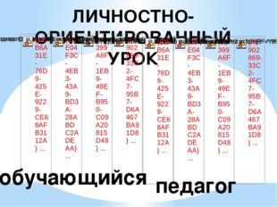 ЛИЧНОСТНО-ОРИЕНТИРОВАННЫЙ УРОК обучающийся педагог