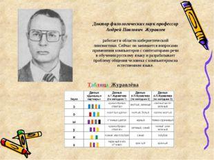 Доктор филологических наук профессор Андрей Павлович Журавлев работает в обла