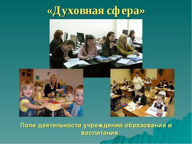 «Духовная сфера» Поле деятельности учреждений образования и воспитания