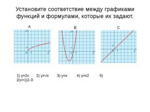 А) Функция возрастает на промежутке Б) Функция убывает на промежутке. Проме