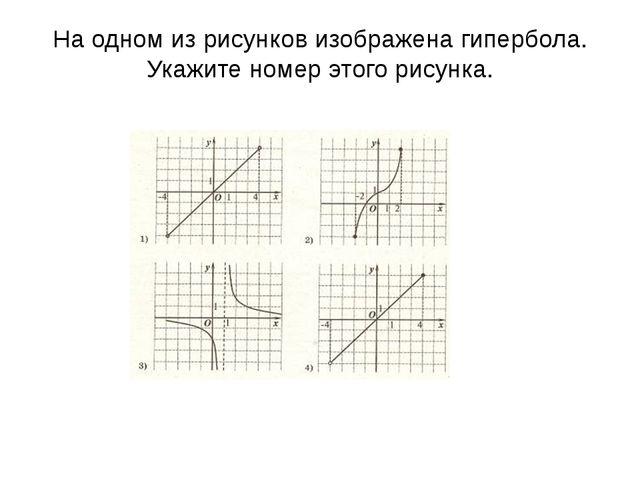 График какой их приведенных ниже функций изображен на рисунке? у=-х2 у=х2+1 У...