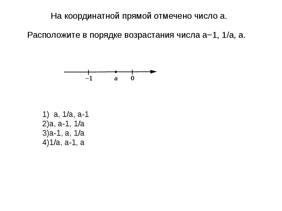 На координатной прямой отмечено число a. Расположите в порядке возрастания ч...