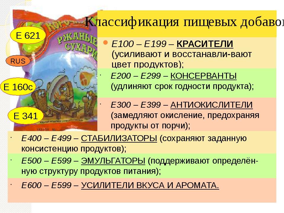 RUS Е 621 Е 160с Е 341 Классификация пищевых добавок Е100 – Е199 – КРАСИТЕЛИ...