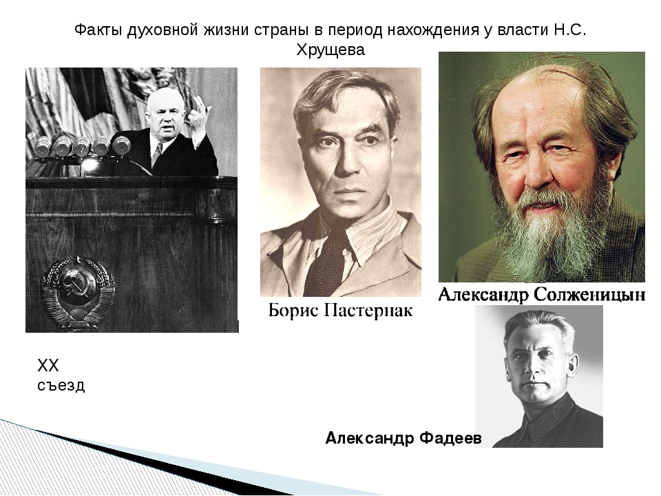 Факты духовной жизни страны в период нахождения у власти Н.С. Хрущева ХХ съез...