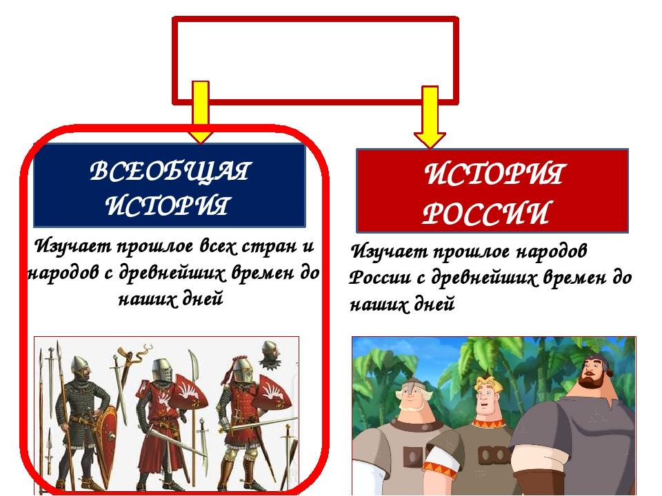 ИСТОРИЯ ВСЕОБЩАЯ ИСТОРИЯ ИСТОРИЯ РОССИИ Изучает прошлое всех стран и народов...